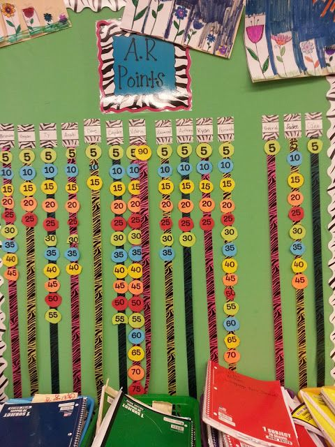 Saddle up for Second Grade: Accelerated Reading Ribbons (FREEBIE)