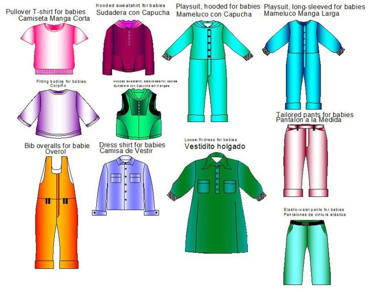Tallaje de ropa de bebes