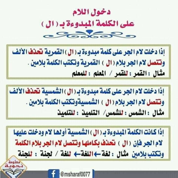 Pin By Khouzamah Ash Shalabi On لغة Inbox