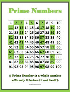 Numbers! Numbers! Numbers! Scholastic Study Jams has a slide show for the students that introduces Prime and Composite Numbers . ...