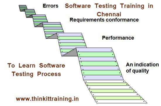 learn software testing to develop your technical knowledge and to become a good software tester. our training institute provides the large number students to learn the course and go to the right job