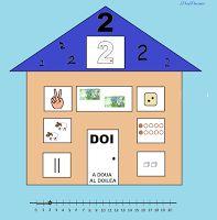 Pro Parinti: Casutele ca materiale grafice utile si dragute pentru matematica