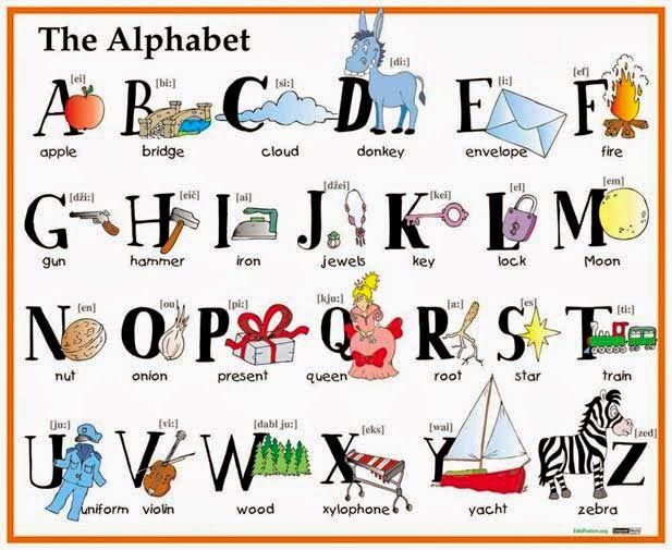 Related Image Imagenes Del Abecedario Aprender El Abecedario Abecedario En Ingles Pronunciacion