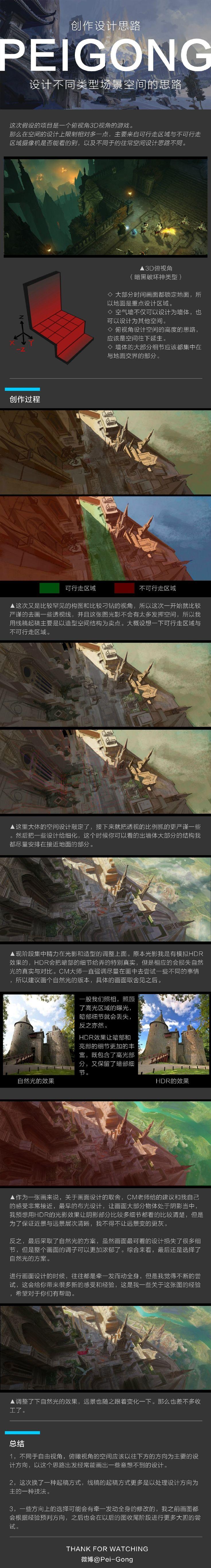 Pei-Gong 's Weibo_Weibo