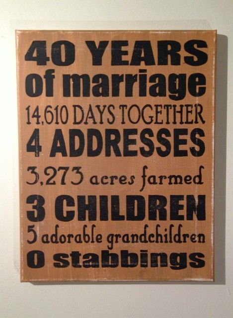 50th Wedding Anniversary Gifts Ideas 308x420 For Your Loved One