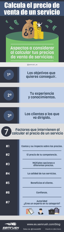 Cómo calcular el precio de venta de un servicio #infografia #infographic #marketing