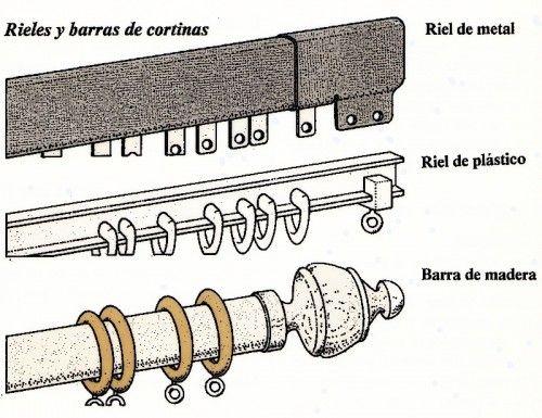 1000 ideas sobre tipos de cortinas en pinterest - Cortinas para riel ...