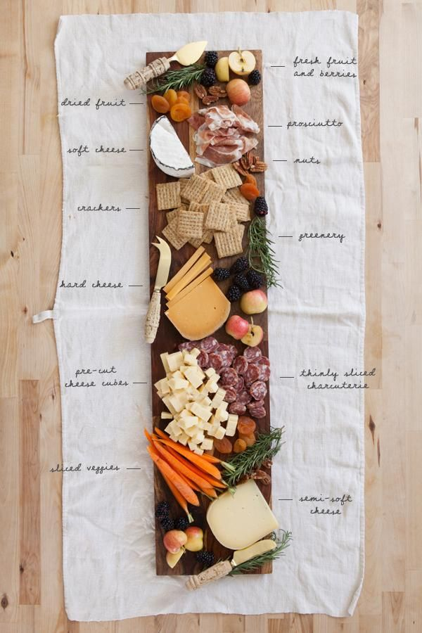 Learn how to pick out cheesed and build a cheese plate like a pro, with this very helpful guide | Oh Happy Day!