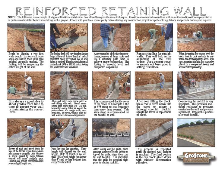 How to build a retaining wall.