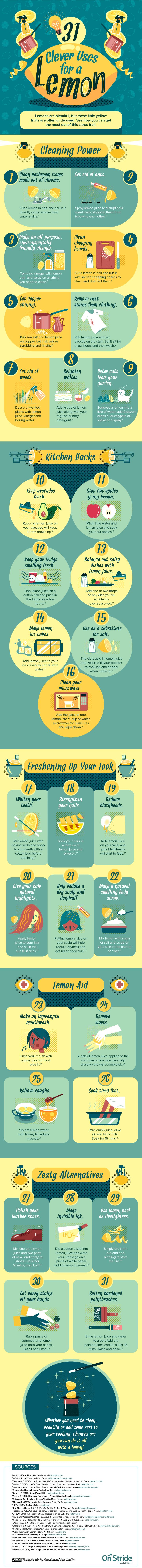 31 Clever Uses for a Lemon #Infographic #Lemon #Uses