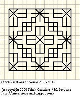 Blackwork Biscornu Side 14, designed by M. Brouwer (Anita), Stitch-Creations blogger.