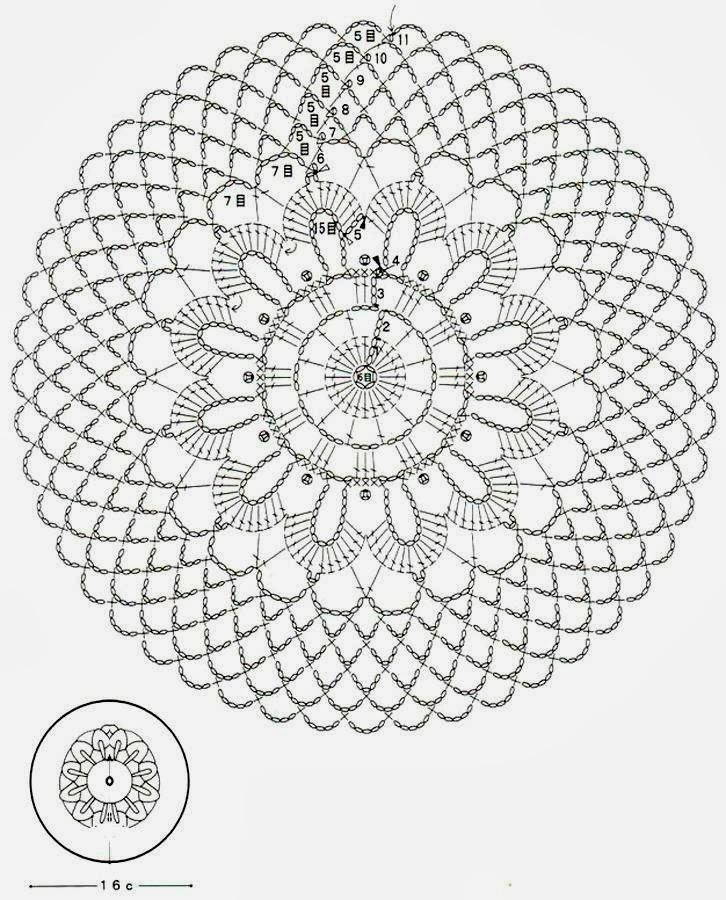 27 best mandalas images on Pinterest   Como tejer, Ojo de dioses y ...