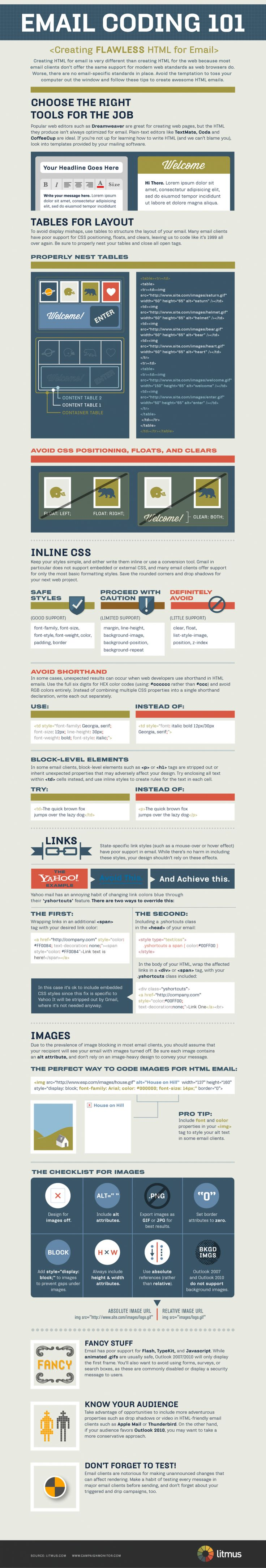 HTML Email Code 101: A Guide For Email Marketing [ #Infographic ] #html #design