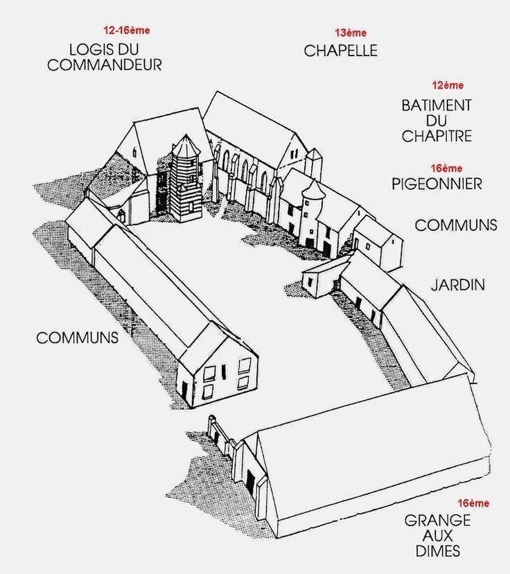 Commanderie des Templiers de Coulommiers (Seine & Marne) - plan de la Commanderie