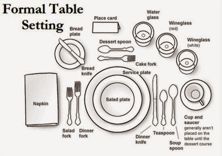 "I love these helpful hostess guidelines  from pinterest for setting the table and organizing a ""user friendly"" buffet table."