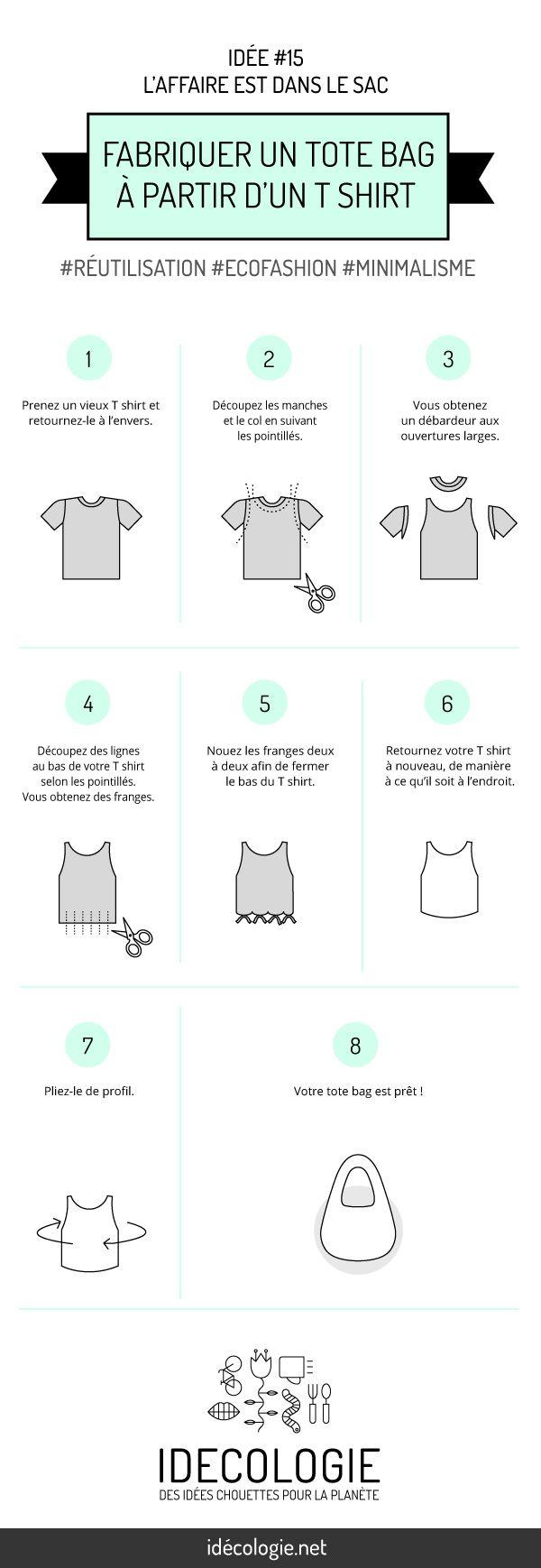 Fabriquer un tote bag à partir d'un T shirt #reutilisation #zerodechet #minimalisme #idecologie