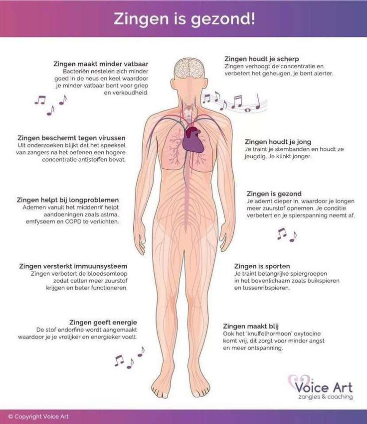 Zingen is gezond