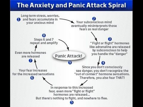 What Can Cause Anxiety Or Panic Attacks - What Causes Anxiety Disorders -   WATCH VIDEO HERE -> http://bestdepression.solutions/what-can-cause-anxiety-or-panic-attacks-what-causes-anxiety-disorders/      *** what causes depression and anxiety ***  What Can Cause Anxiety Or Panic Attacks – What Causes Anxiety Disorders Overcome Your Panic Attacks With These Pointers A panic attack is a frightening and highly stressful event that often escalates rapidly. The medical f