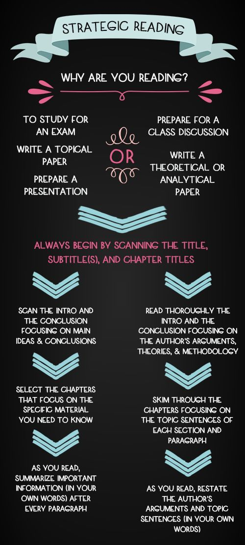 The Organized College Student : Simple infographic to help you with your studying - study tips for students