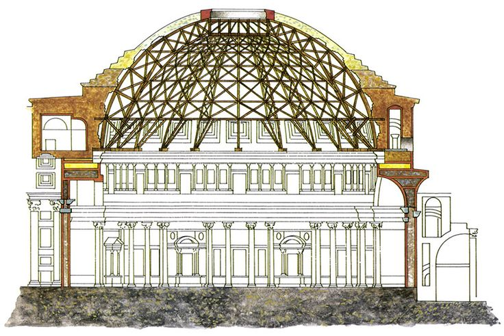 To build the dome, the roman architects built a wooden scaffold.