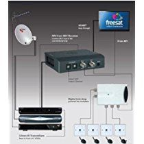 TRIAX TRI-LINK Kit Control Sky, Freesat, Freeview around the home.