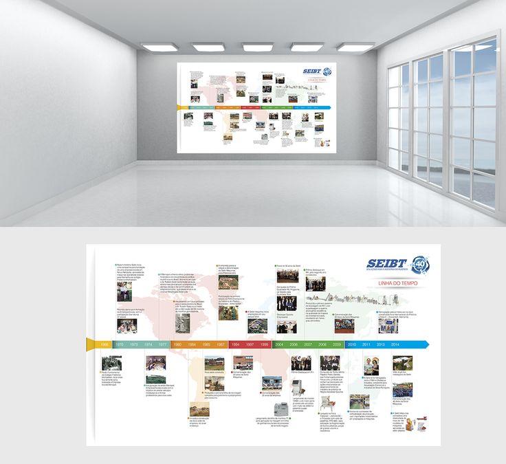 Cliente: SEIBT Material: Banner Linha do Tempo 2,70x1,60 m Agência: BAG propaganda