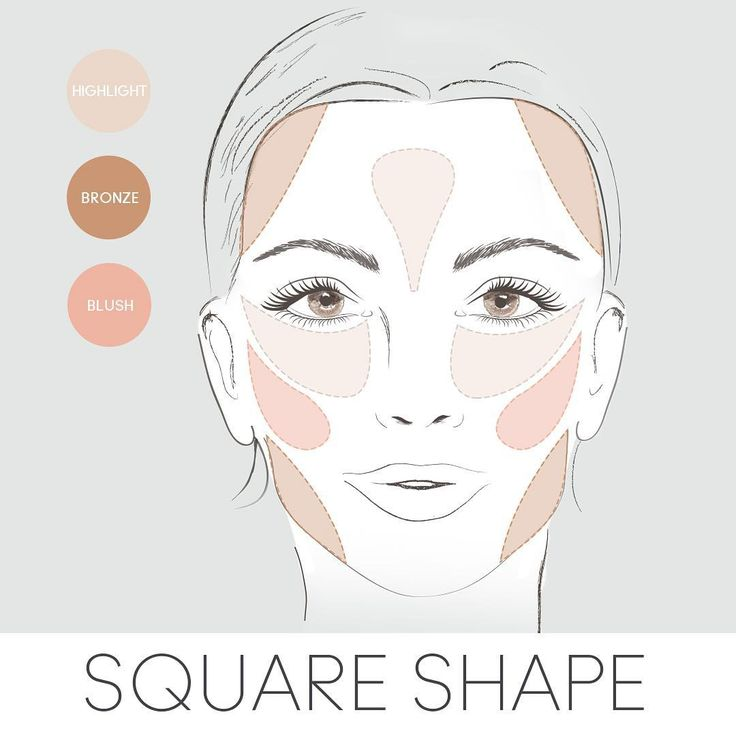 Here's how to apply your highlighter, bronzer & blush if you have a square face shape.