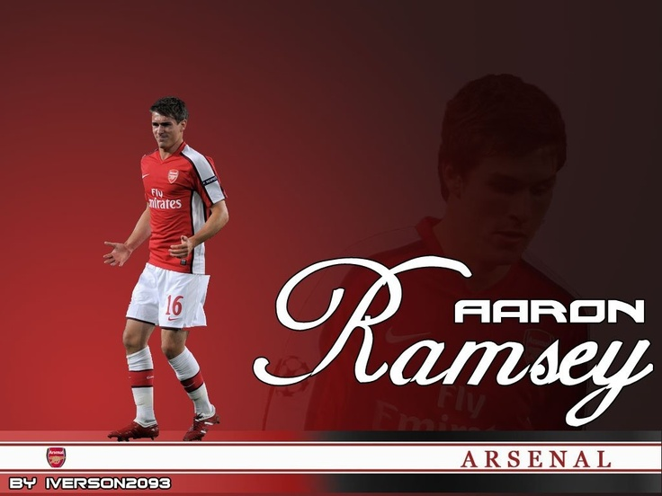 Arsenal Dynamic Wallpaper Hd Football