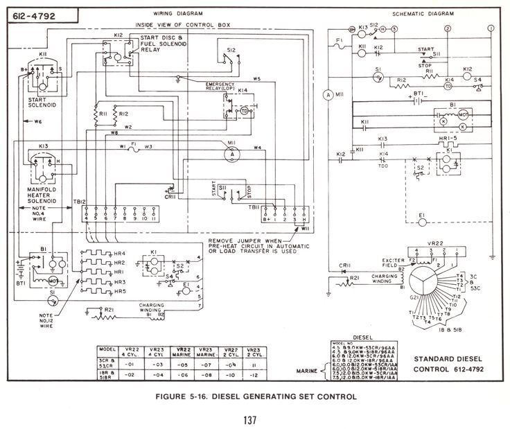 Wiring Diagram Standby Generator #diagram #diagramtemplate