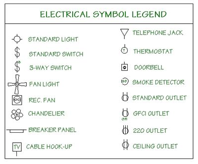 discover ideas about electrical layout
