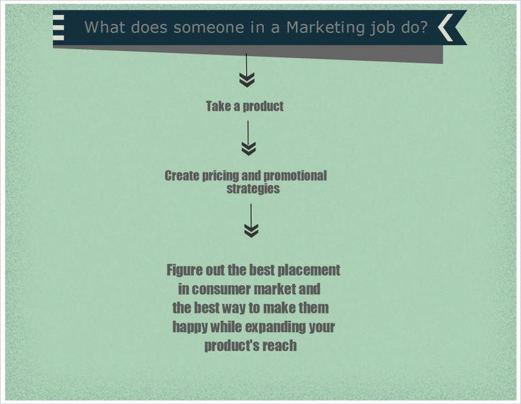 relationship executive jobs london
