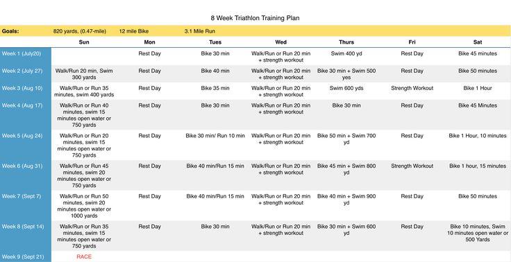 8 Week Sprint Triathlon Training Schedule