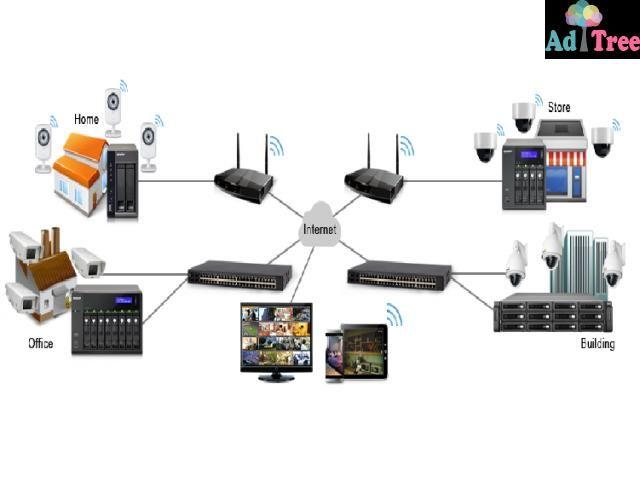 Computer Dubai, Dubai Security system Cctv ip camera