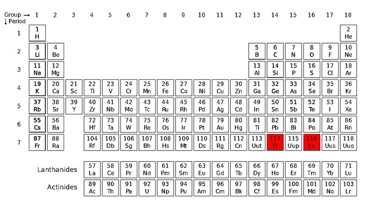 IUPAC announces two new element names Continuous