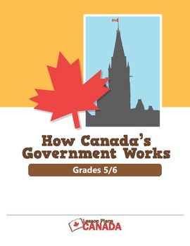 how to buy land from the government of canada