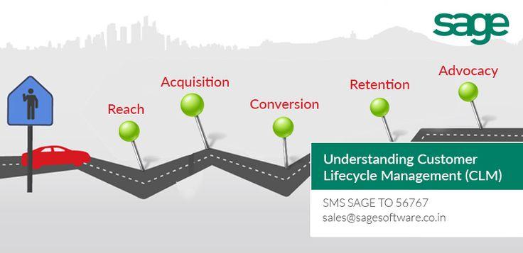 Understanding Customer Life-cycle Management