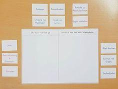 Für die Elterngespräche zum Halbjahr habe ich dieses Material erstellt. Für mich eine totale Erleichterung. Ich komme mit den Eltern viel besser ins Gespräch (bisher war es schnell ein Monolog ) und sehe, wie sie ihre Kinder einschätzen. . . #lehrerleben #grundschule #grundschulideen #lehreralltag #schulalltag #elternarbeit #ideenaustausch #ideenbörse #teachersofinstagram #teachersfollowteachers #stolzelehrerin #teacherlove #lehramt #referendariat