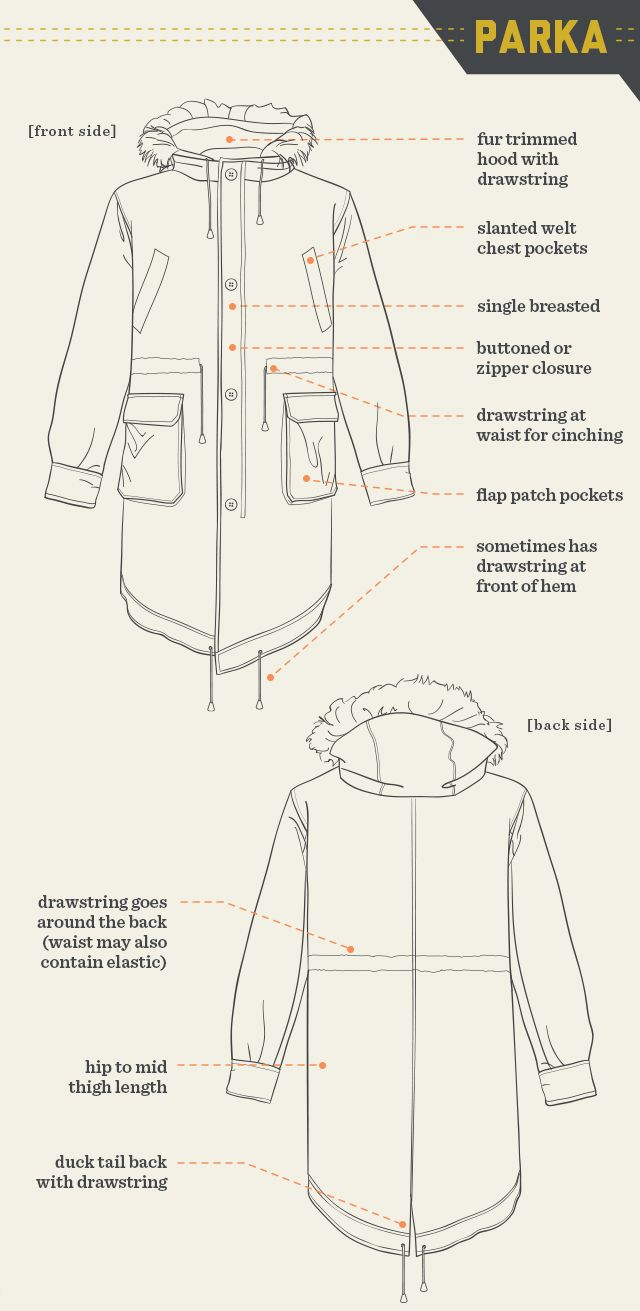 6 coats that will stand the test of time [6/6]: ParkaThe Complete Series: Pea Coat / Trench Coat / Overcoat / Car Coat / Duffel Coat / ParkaVia