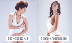 Как менялись идеалы красоты женского тела напротяжении 3000 лет