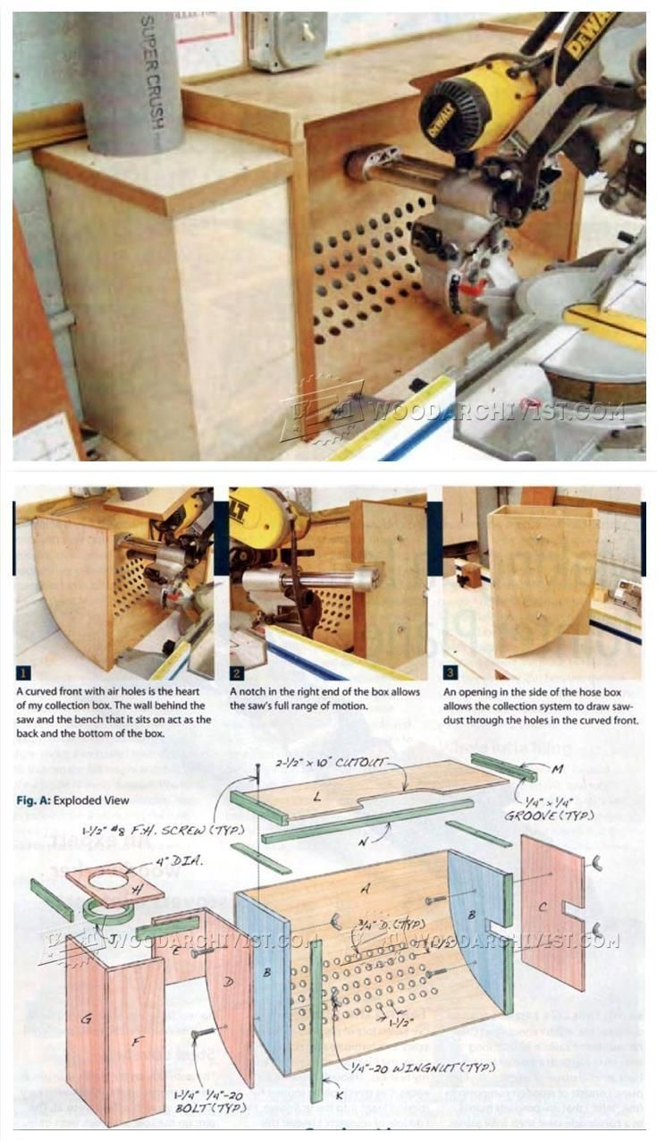 Miter Saw Dust Collection Hood - Miter Saw Tips, Jigs and Fixtures | WoodArchivist.com