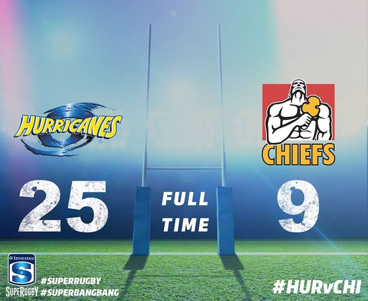The Hurricanes will host the 2016 #SuperRugby final after beating Chiefs Rugby 25 - 9.