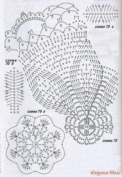 Крестильный комплект, 2-4года. заказной Пехорка Ажурная, 50-280м, крючки 1,4мм, 2мм и 2,5мм Подклад ситец + шитье, цветы из лент Схемы к платью Схема к панамке