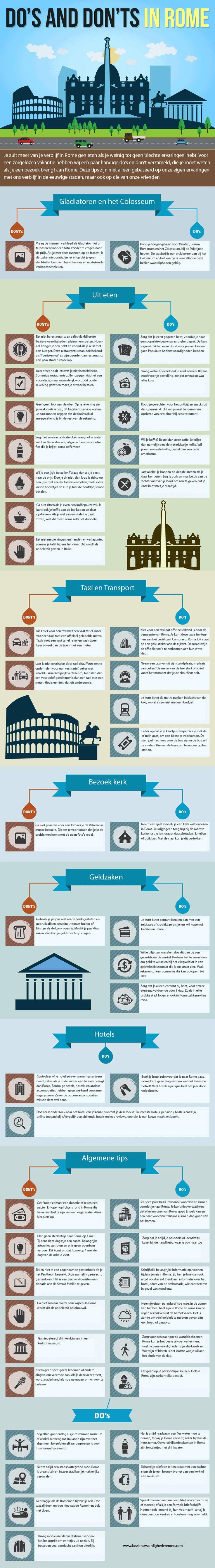 doen en niet doen in Rome infographic