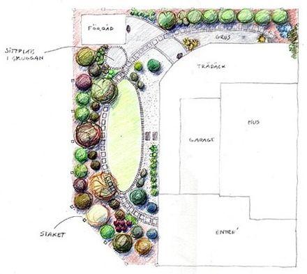 Priser och tjänster | Anna Kristensen - Trädgårdsdesign