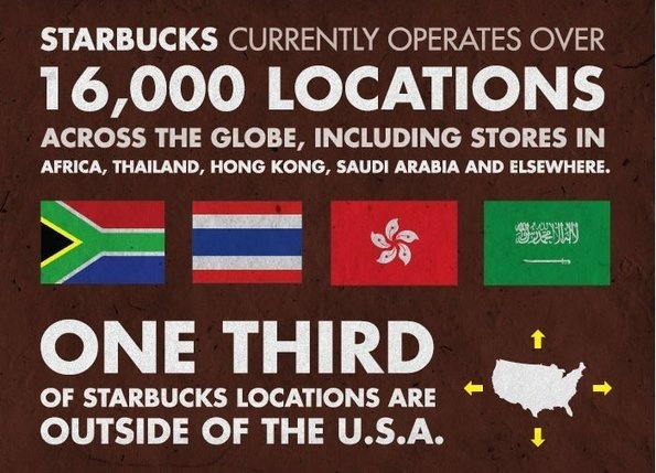 The Scale of Starbucks