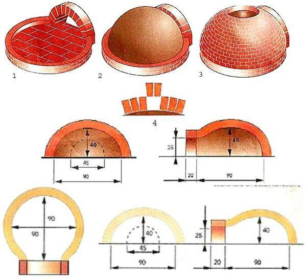 Помпейская печь
