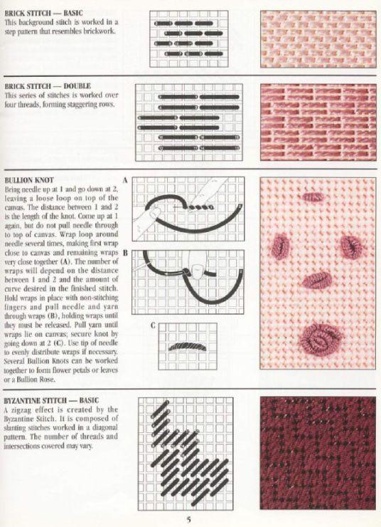 plastic canvas stitch dictionary pdf