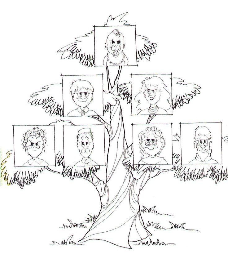 Arbol Genealogico Para Colorear En Ingles Imagenes de arbol ...