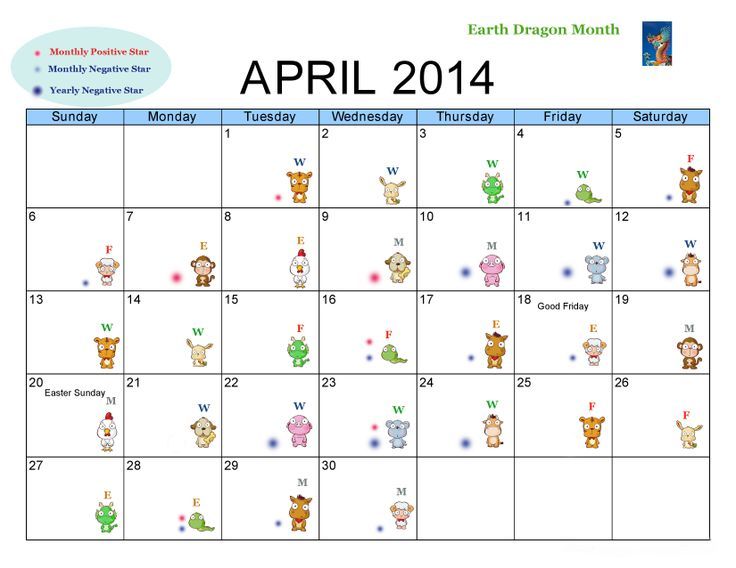 1000 Images About Feng Shui Energy Flow Calendar On Pinterest