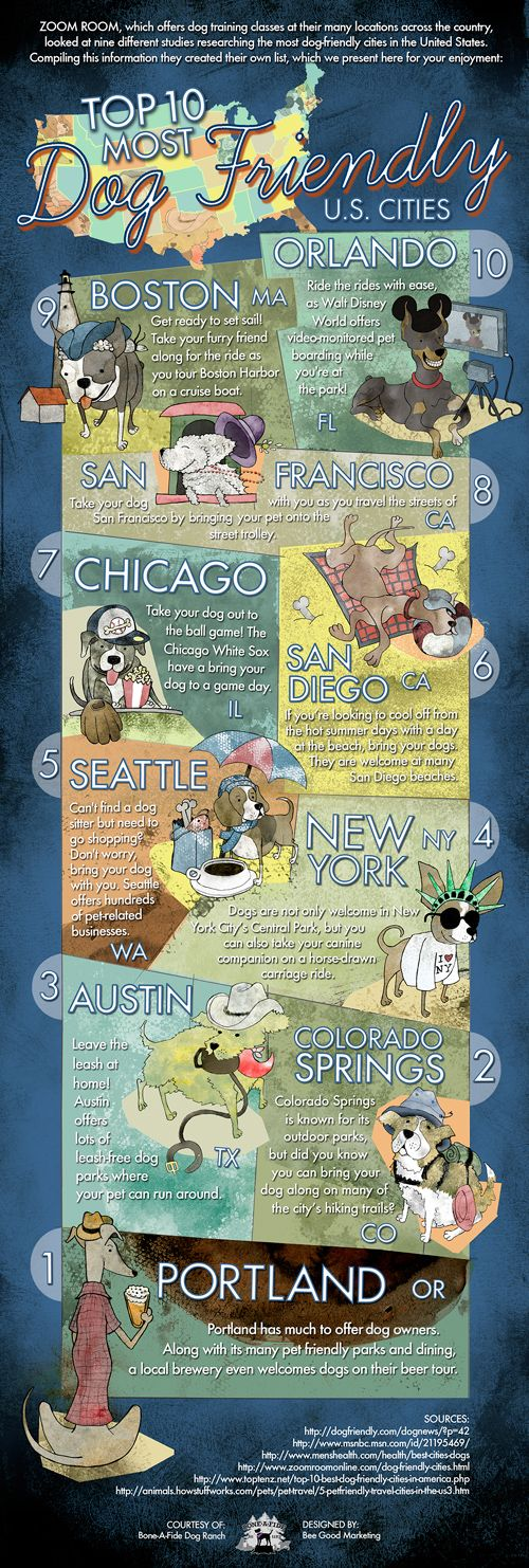 There are at least two of these Top 10 Dog-Friendly Cities that I daydream about calling home.